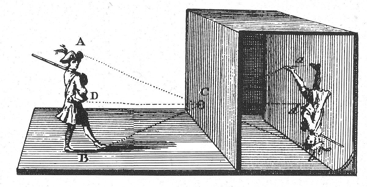 Camera obscura theory